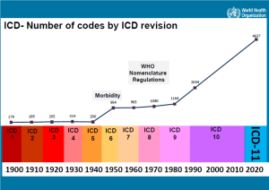 ICD fig 1